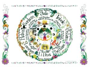 Paganistische jaarkalender